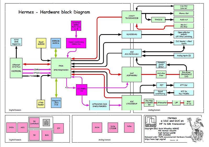 File:Hardware Block Diagram 1 8.JPG